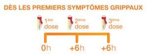 des-les-premiers-symptomes-grippaux